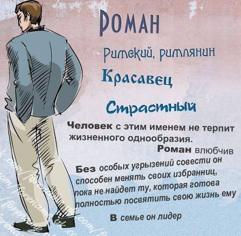 Значение имени Роман